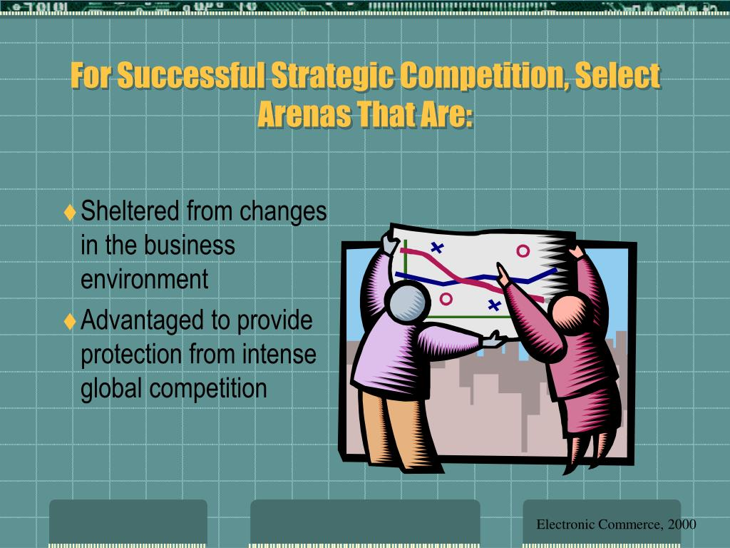 For Successful Strategic Competition, Select Arenas That Are:
