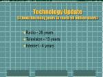 technology update it took this many years to reach 50 million users