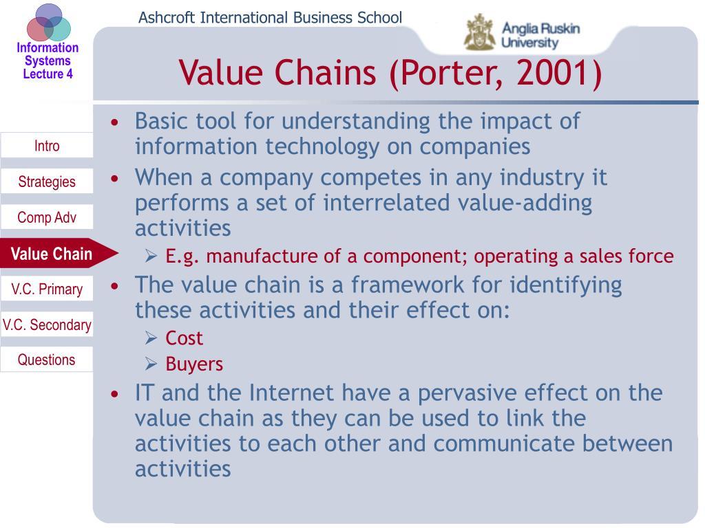 Value Chains (Porter, 2001)