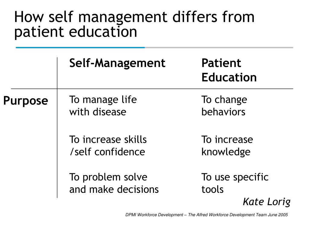 How self management differs from patient education