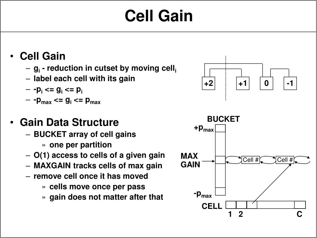 Cell Gain