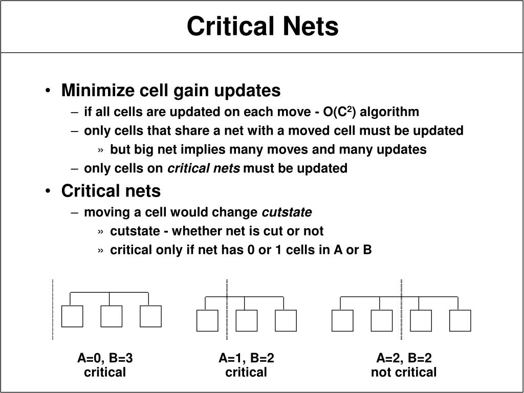 Minimize cell gain updates