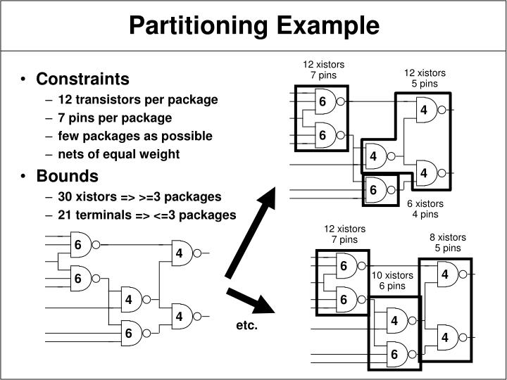 Partitioning example l.jpg