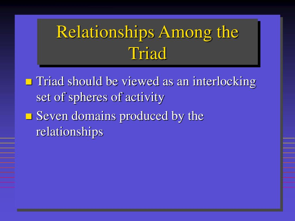 Relationships Among the Triad