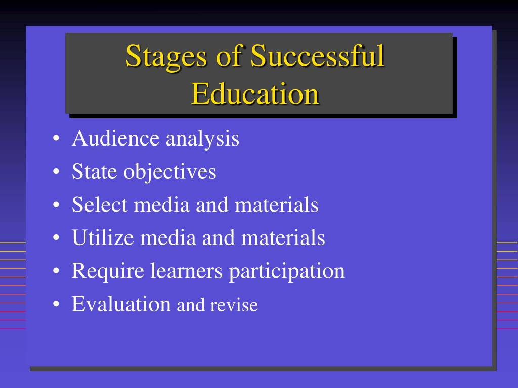 Stages of Successful Education
