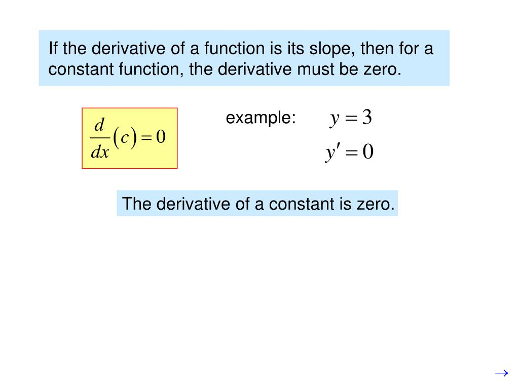 The derivative of a constant is zero.