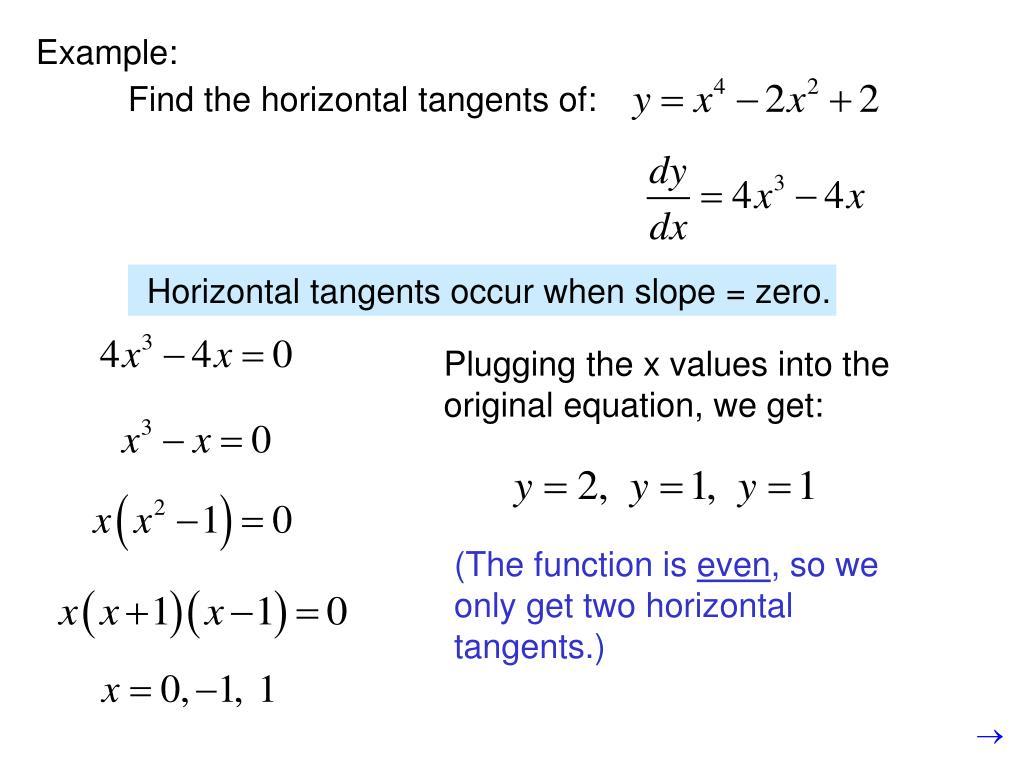 Horizontal tangents occur when slope = zero.