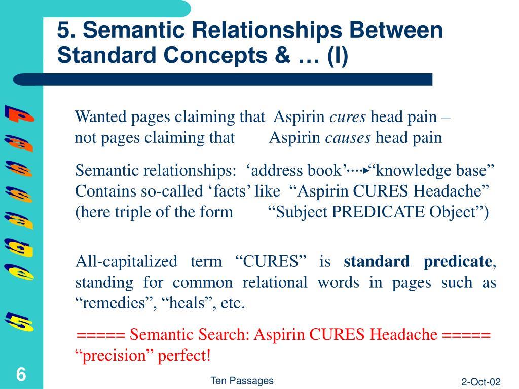 "Semantic relationships:  'address book'     ""knowledge base"""