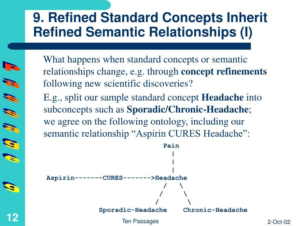 E.g., split our sample standard concept