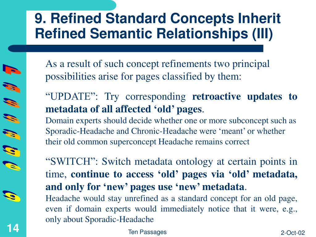9. Refined Standard Concepts Inherit Refined Semantic Relationships (III)
