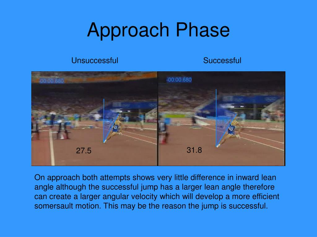 Approach Phase