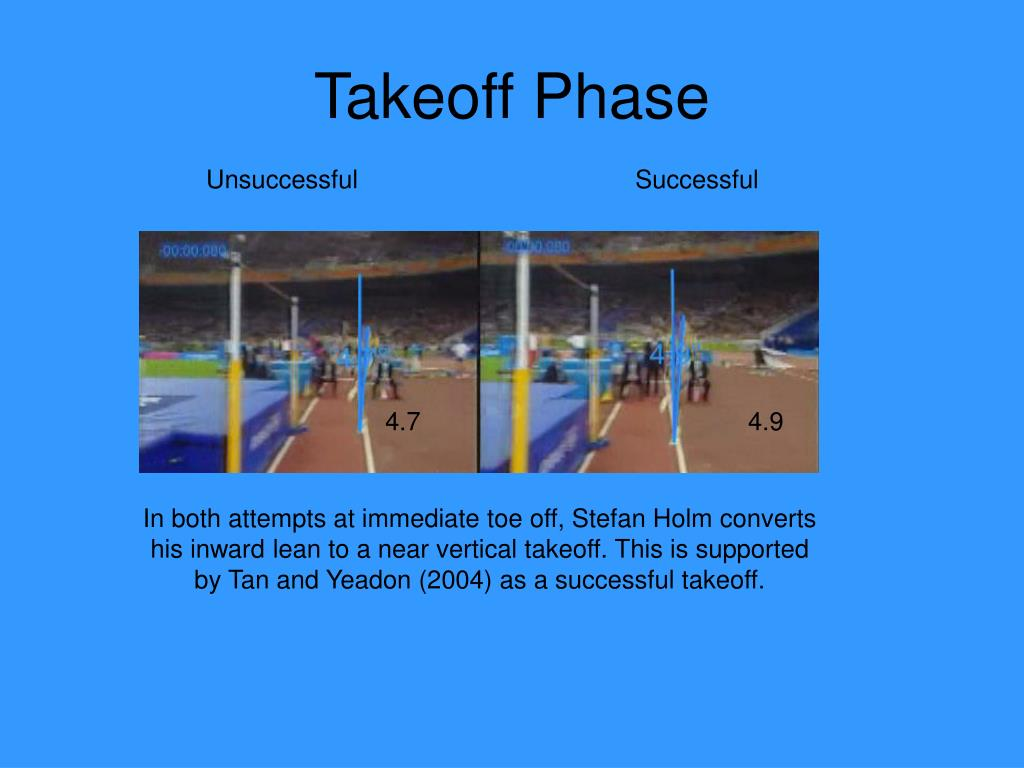 Takeoff Phase