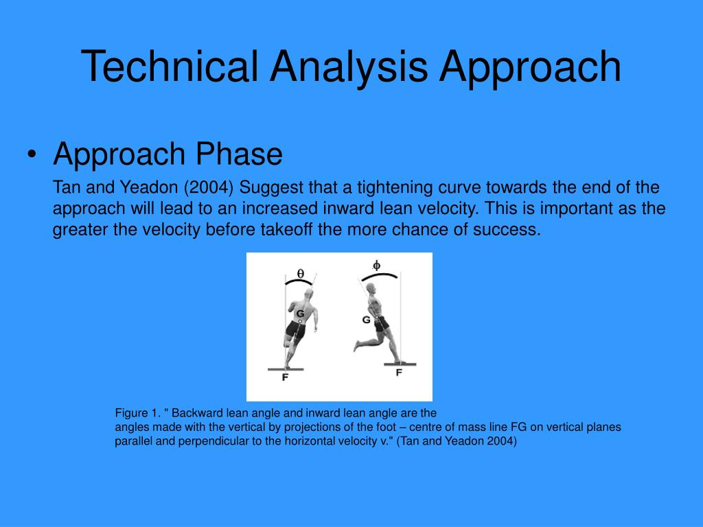 Technical Analysis Approach