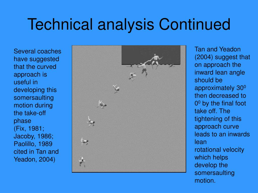 Technical analysis Continued