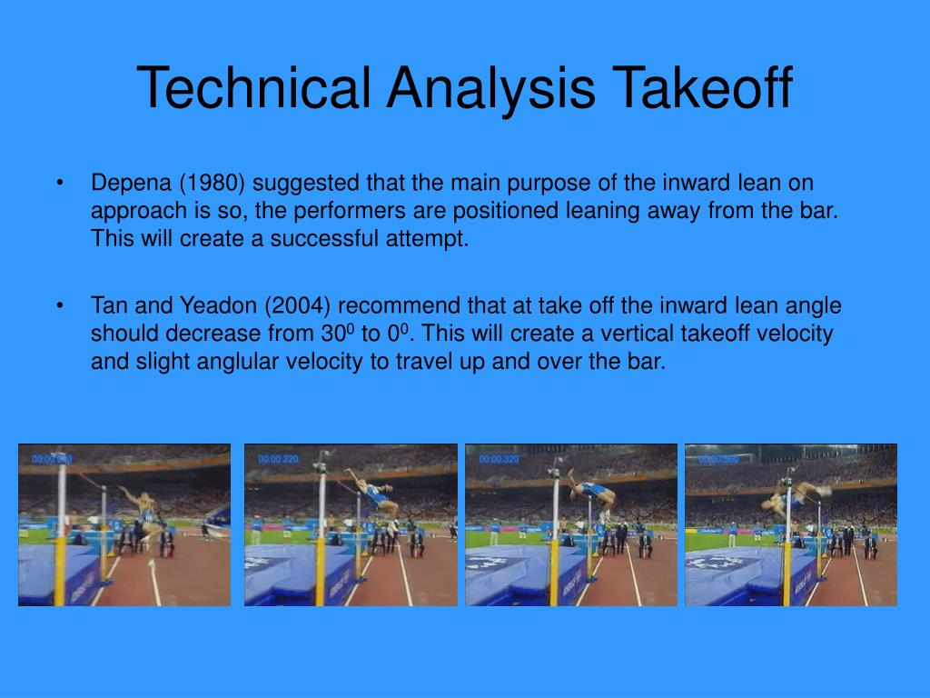 Technical Analysis Takeoff