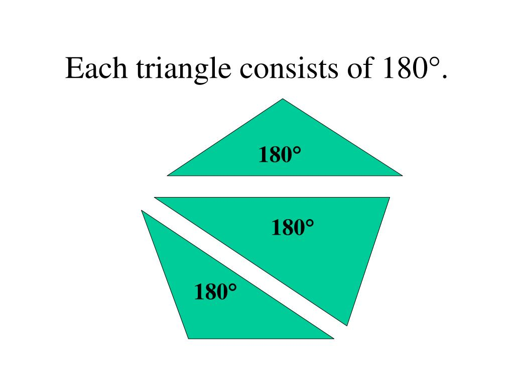 Each triangle consists of 180
