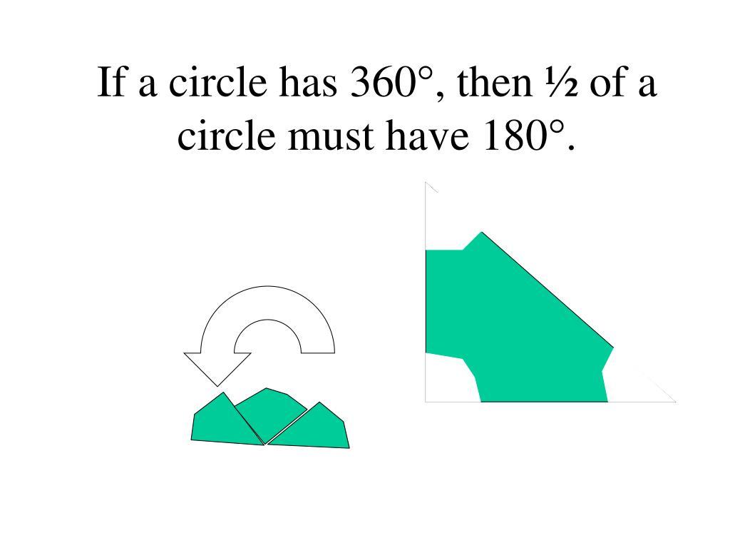 If a circle has 360