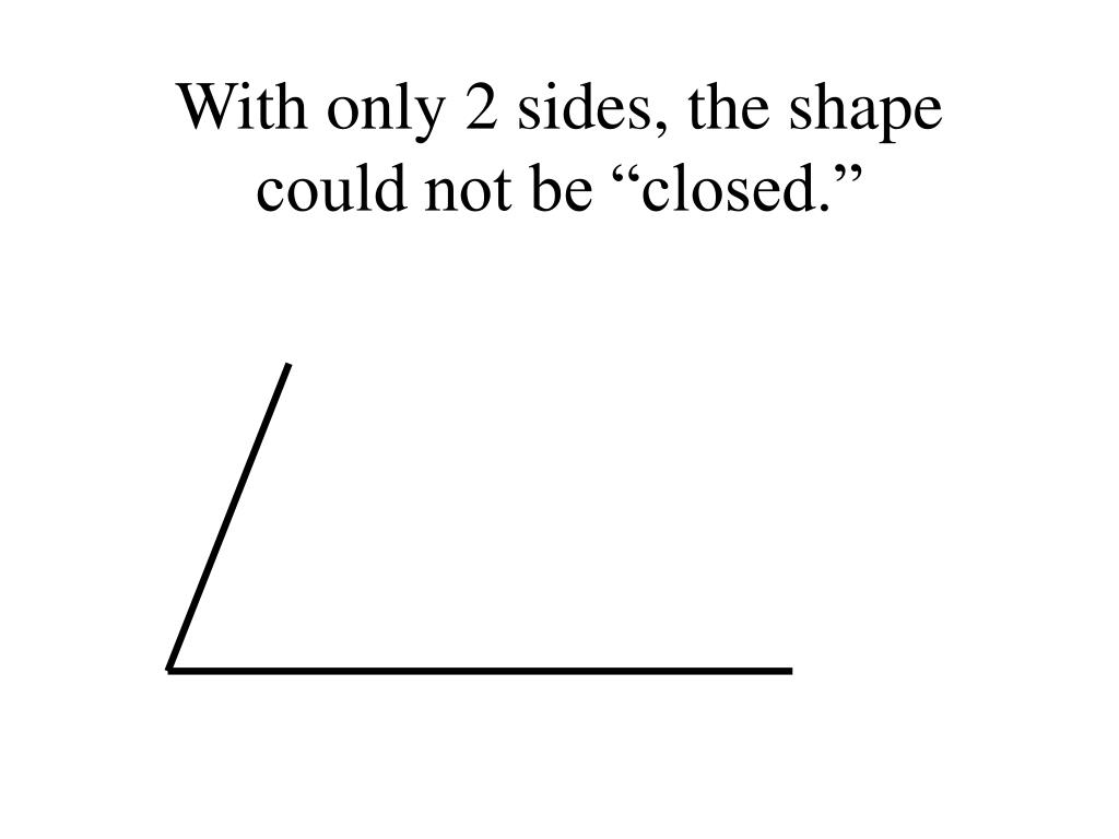 """With only 2 sides, the shape could not be """"closed."""""""