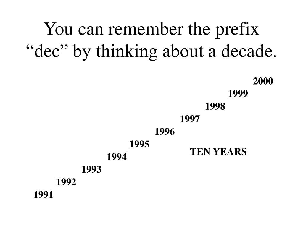 """You can remember the prefix """"dec"""" by thinking about a decade."""