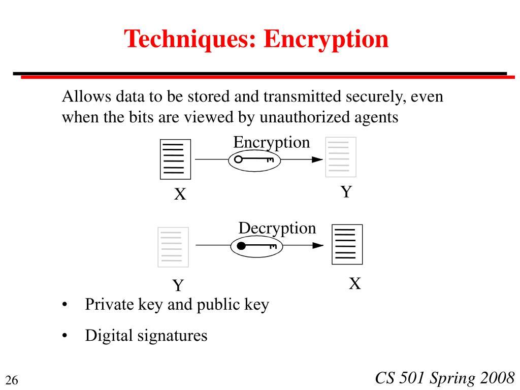 Techniques: Encryption