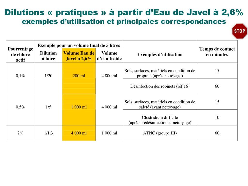 Dilutions «pratiques» à partir d'Eau de Javel à 2,6%