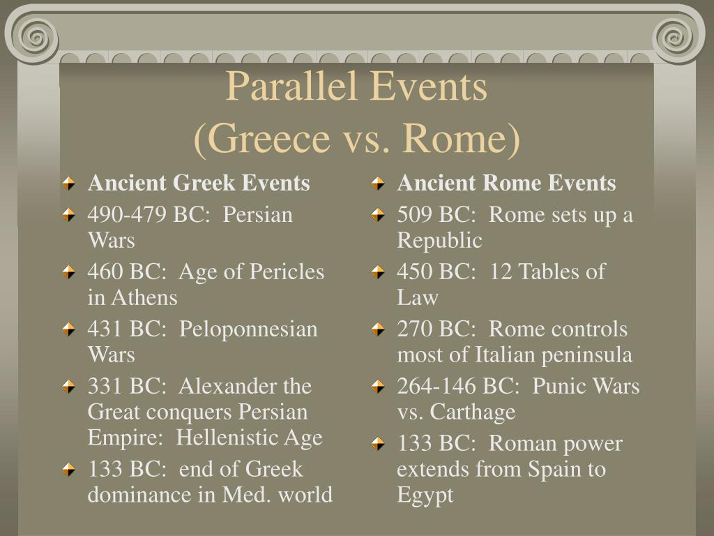 ancient greece vs ancient rome essay Diagnosing mental illness in ancient greece and rome  in the essay you  contributed about hallucinations, you mention that in the classical.