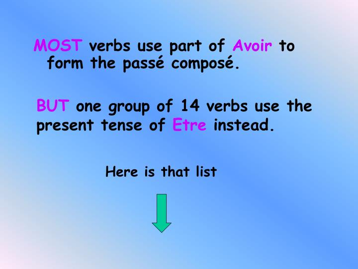 But one group of 14 verbs use the present tense of etre instead l.jpg