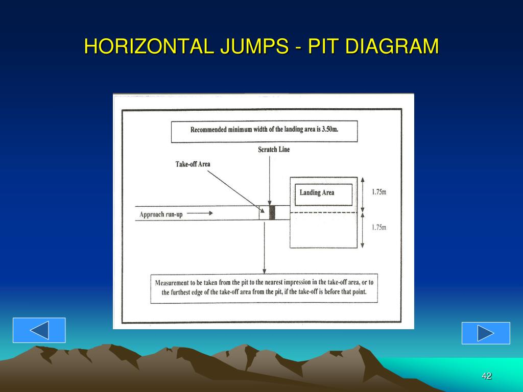 HORIZONTAL JUMPS - PIT DIAGRAM