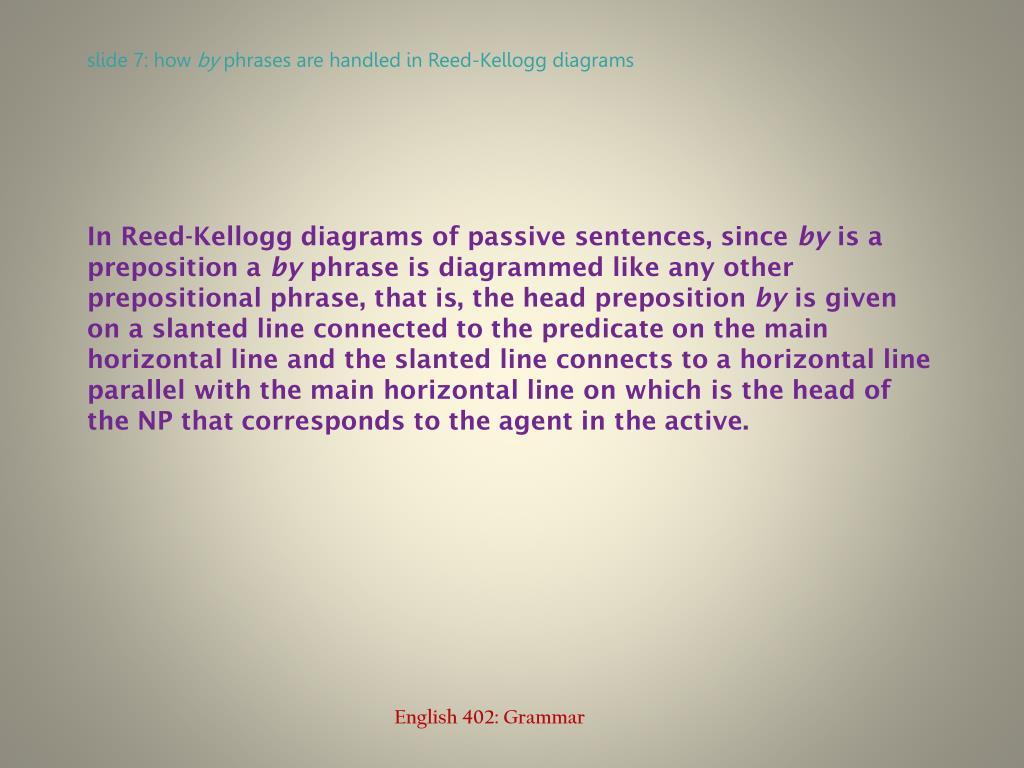 slide 7: how