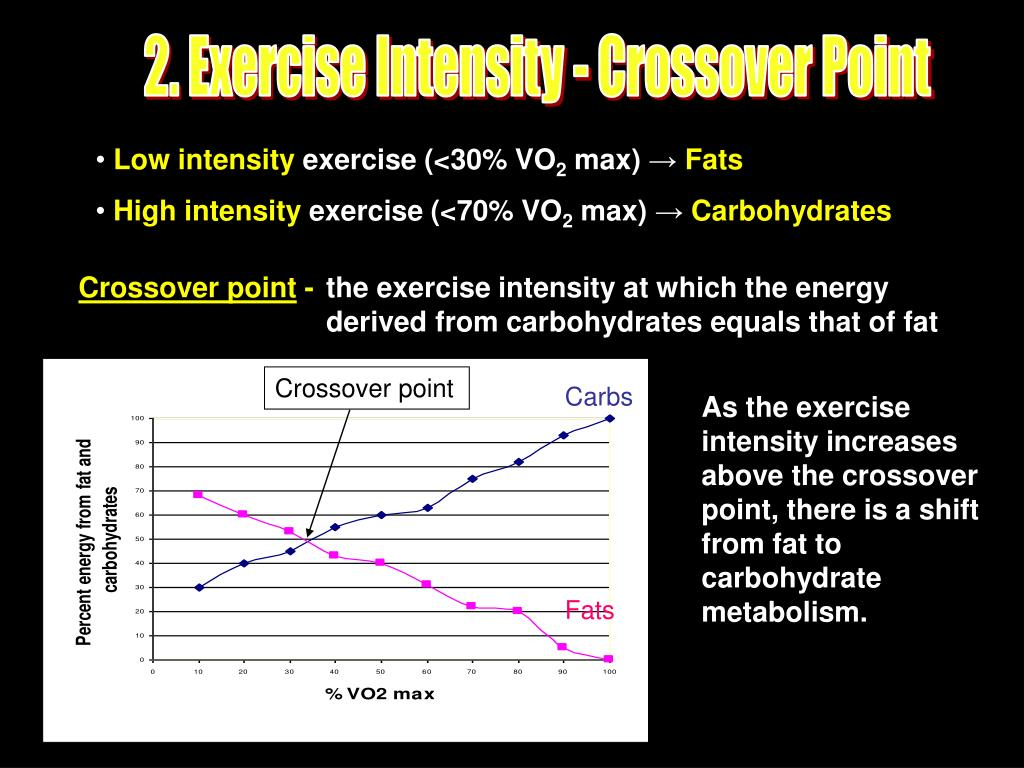 2. Exercise Intensity - Crossover Point