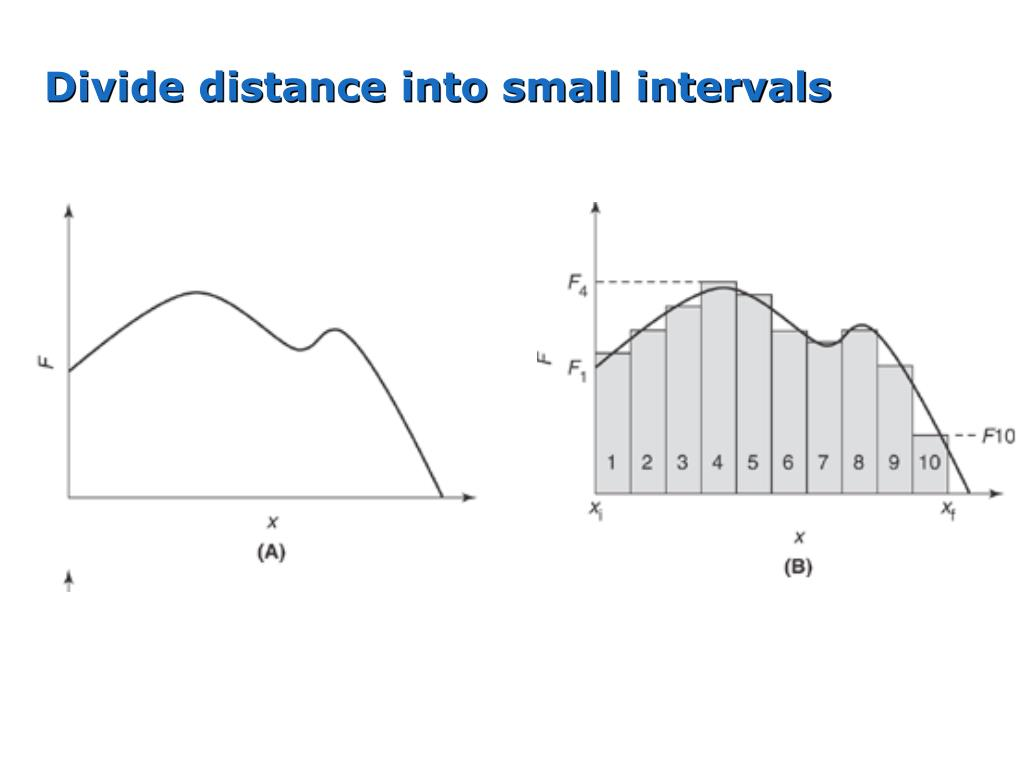 Divide distance into small intervals