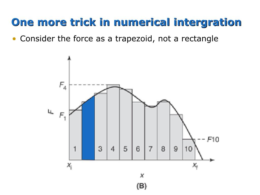 One more trick in numerical intergration