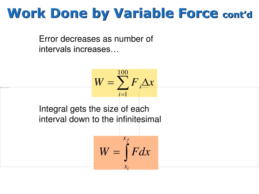 Work Done by Variable Force