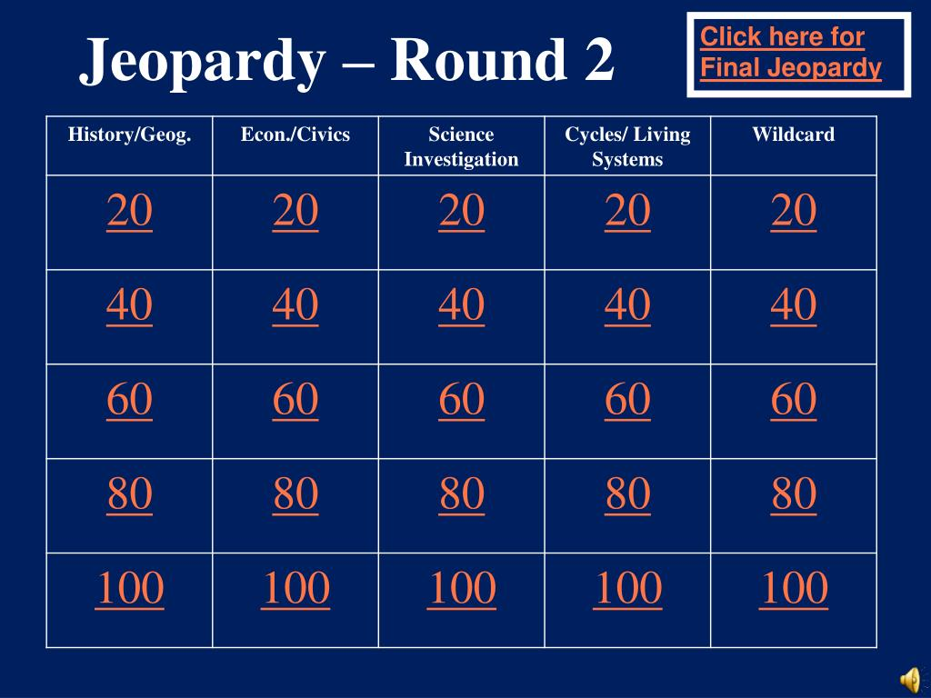 Jeopardy – Round 2