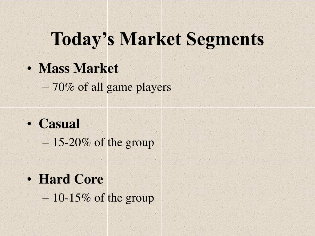 Today's Market Segments