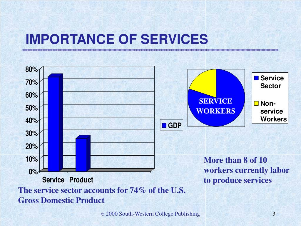 IMPORTANCE OF SERVICES