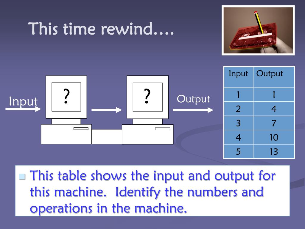 input output machine