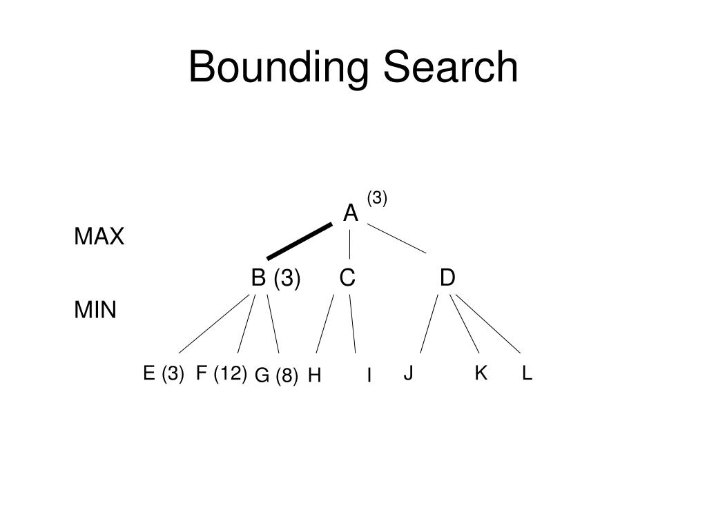 Bounding Search