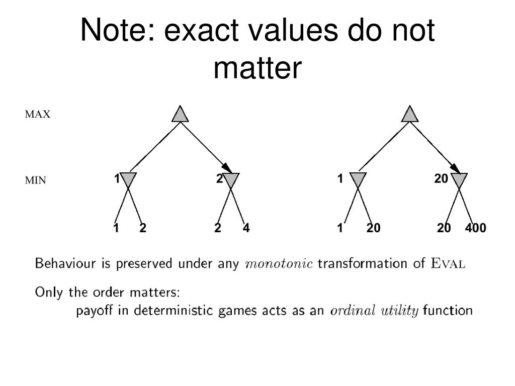 Note: exact values do not matter
