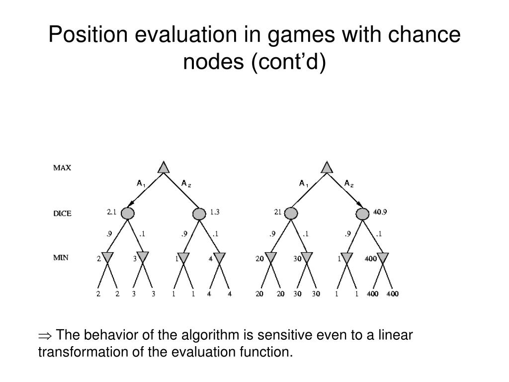 Position evaluation in games with chance nodes (cont'd)