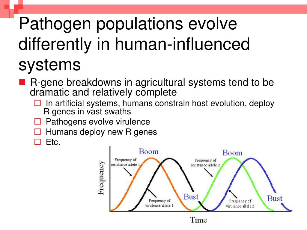 Pathogen populations evolve differently in human-influenced systems