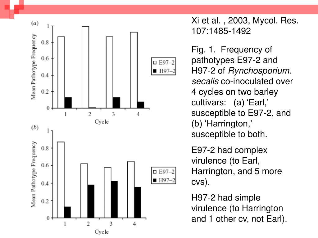 Xi et al. , 2003, Mycol. Res. 107:1485-1492
