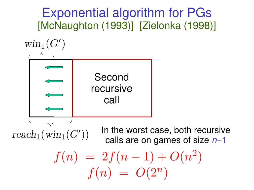 Exponential algorithm for PGs
