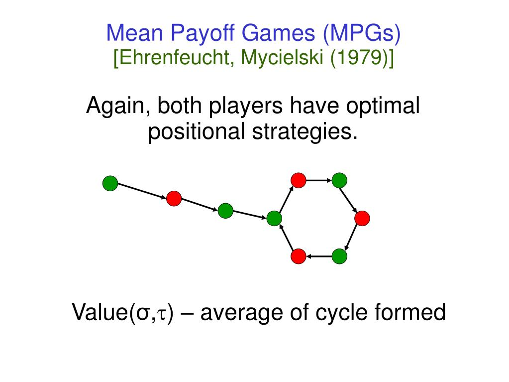 Mean Payoff Games (MPGs)