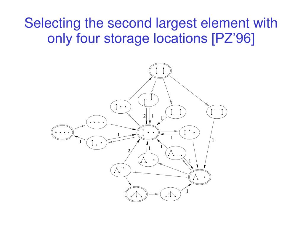Selecting the second largest element with only four storage locations [PZ'96]