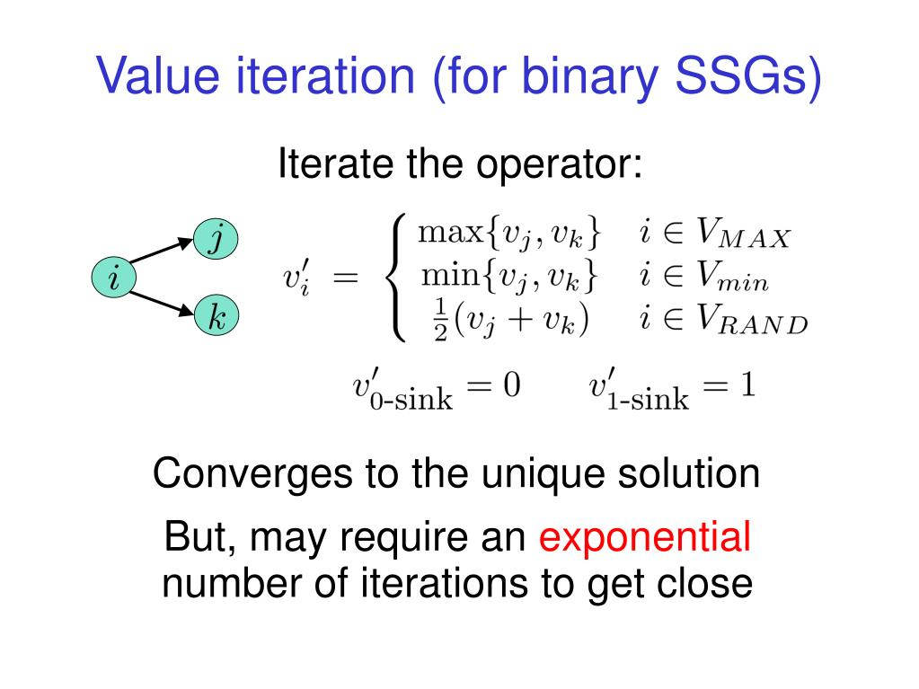 Value iteration (for binary SSGs)