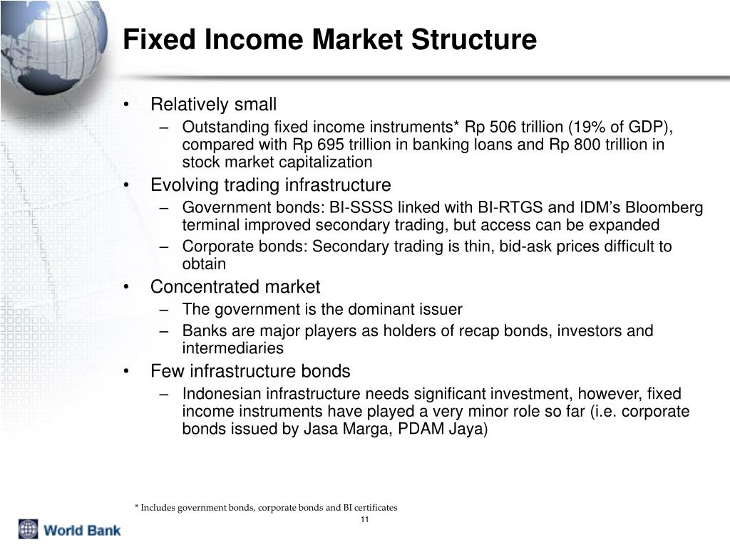Fixed Income Market Structure