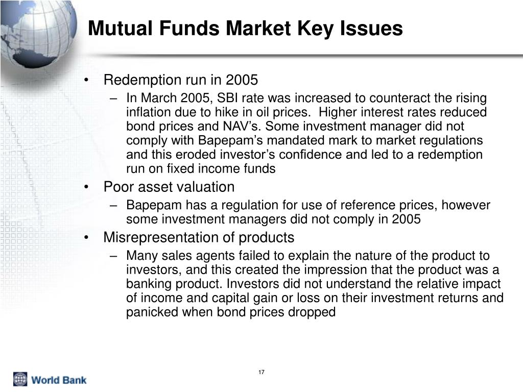 Mutual Funds Market Key Issues