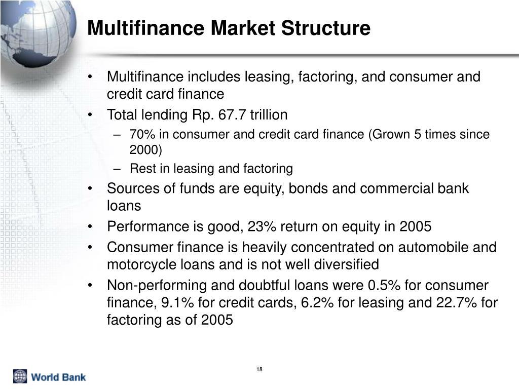 Multifinance Market Structure