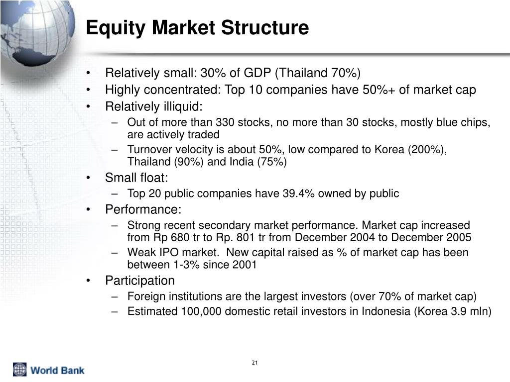 Equity Market Structure